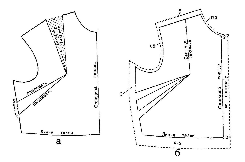 Сборка на платье, юбке Как сделать сборку ниткой-резинкой 54