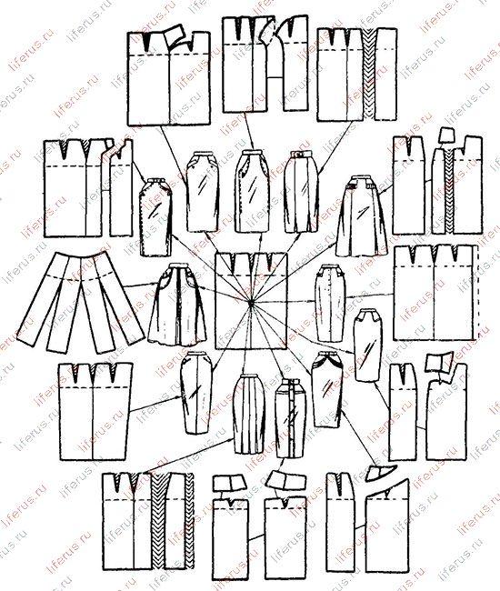 Схема моделирования юбок